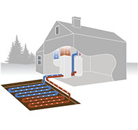 Ground-Source Heat Pumps